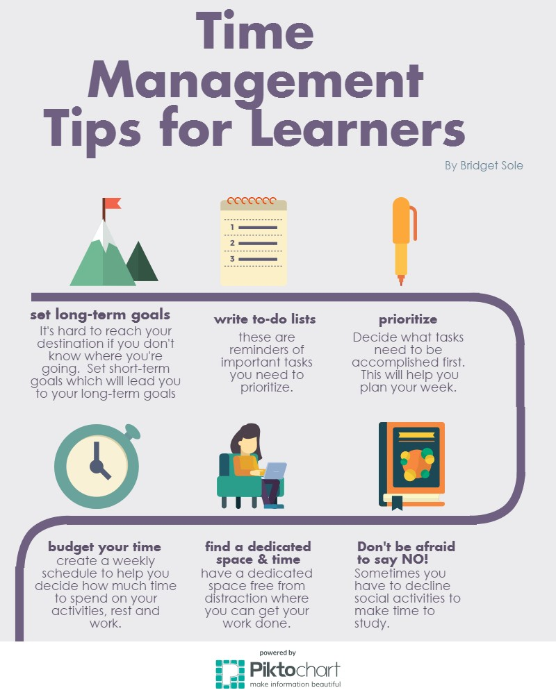 Time Management Tips for Learners